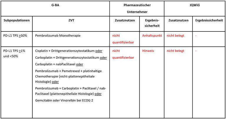 Atezolizumab-Mono_NSCLC.PNG