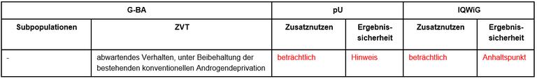 Enzalutamid.png