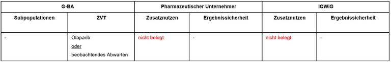 Niraparib-rezi-ovarialkarzinom.PNG