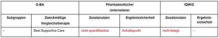 Selpercatinib_Schildrüsenkarzinom.PNG